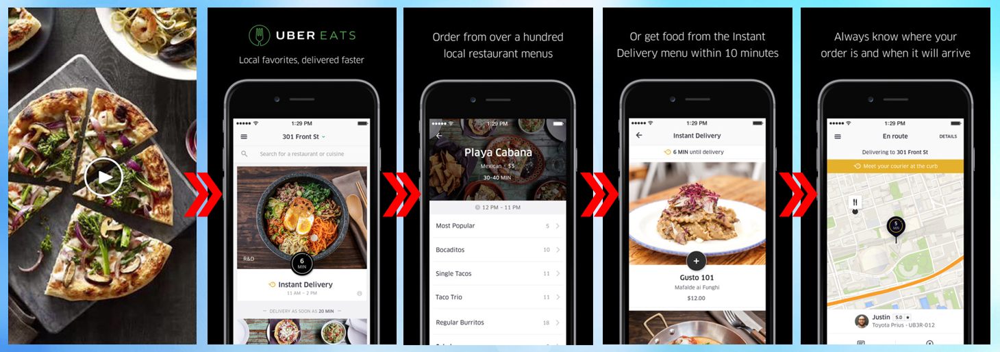 Insights of Apps Like Instacart